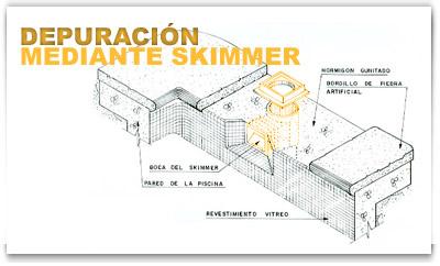 depuracion-skimmers